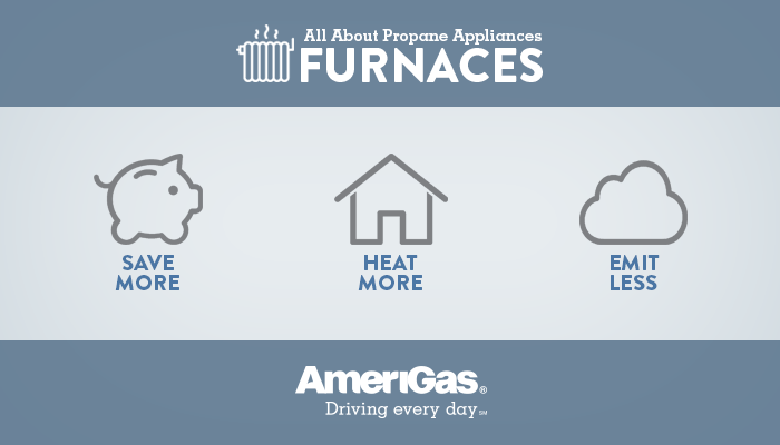 All About Propane Furnaces